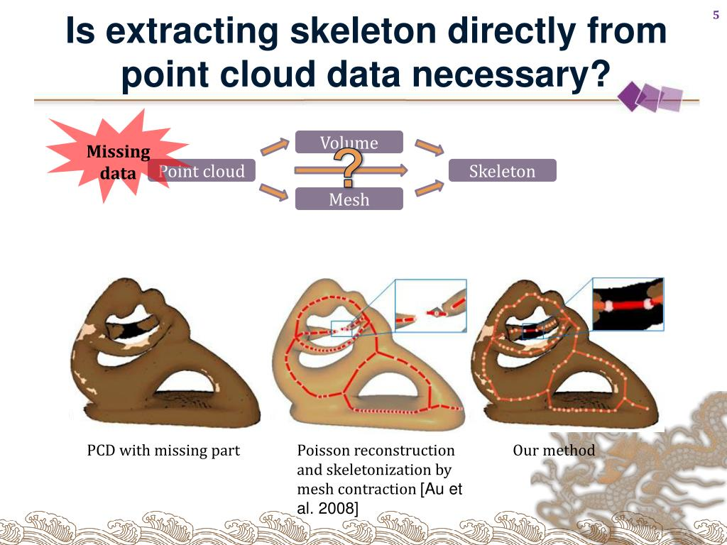 Is extracting skeleton directly from point cloud data necessary?