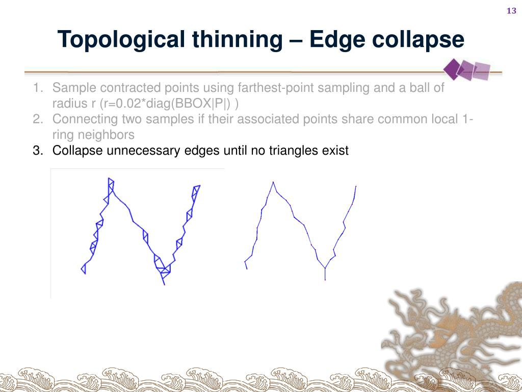 Topological thinning – Edge collapse
