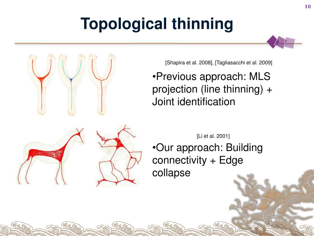 Topological thinning