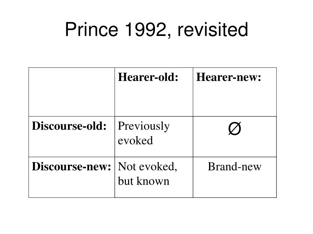 Prince 1992, revisited
