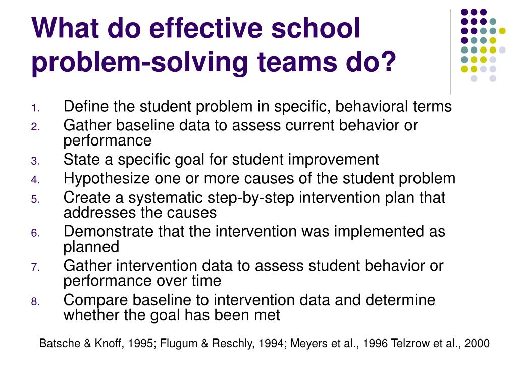 What do effective school problem-solving teams do?