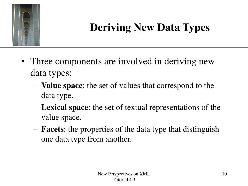 Deriving New Data Types