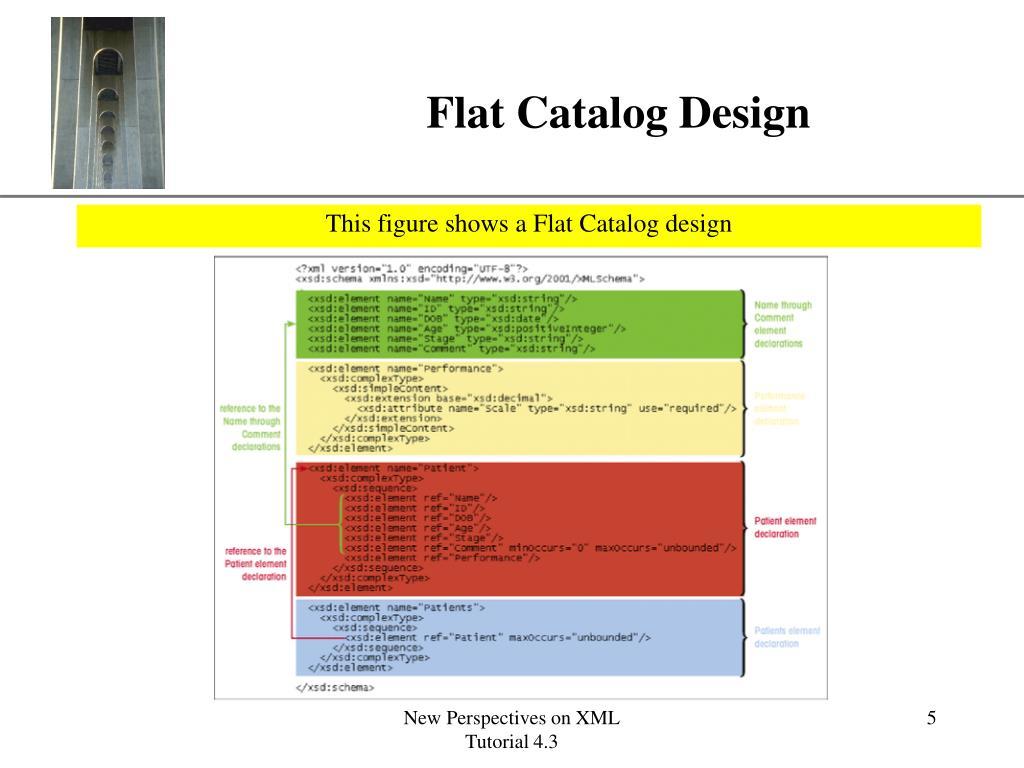 Flat Catalog Design