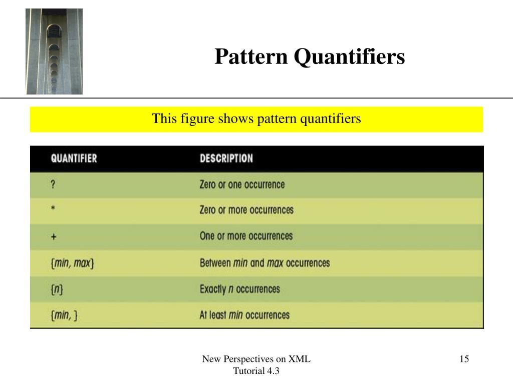 Pattern Quantifiers