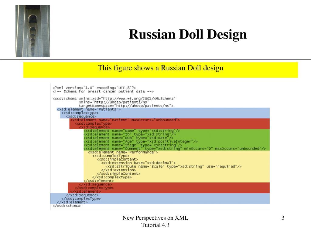 Russian Doll Design