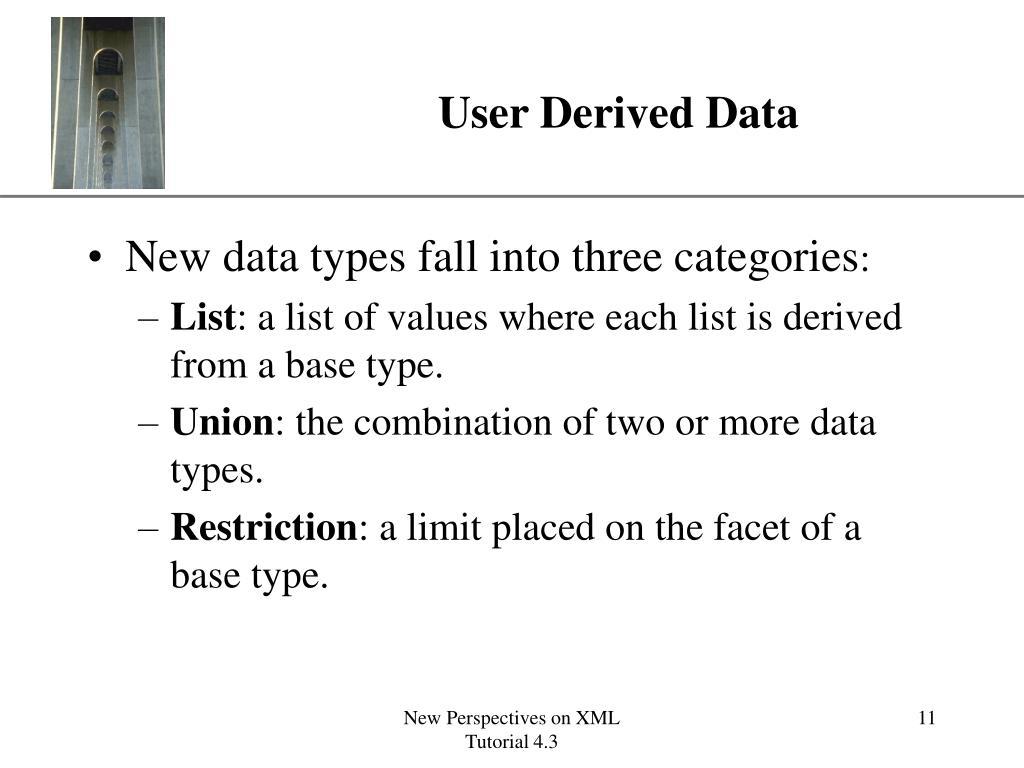 User Derived Data