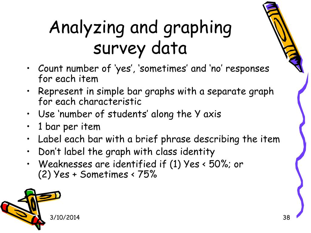 Analyzing and graphing