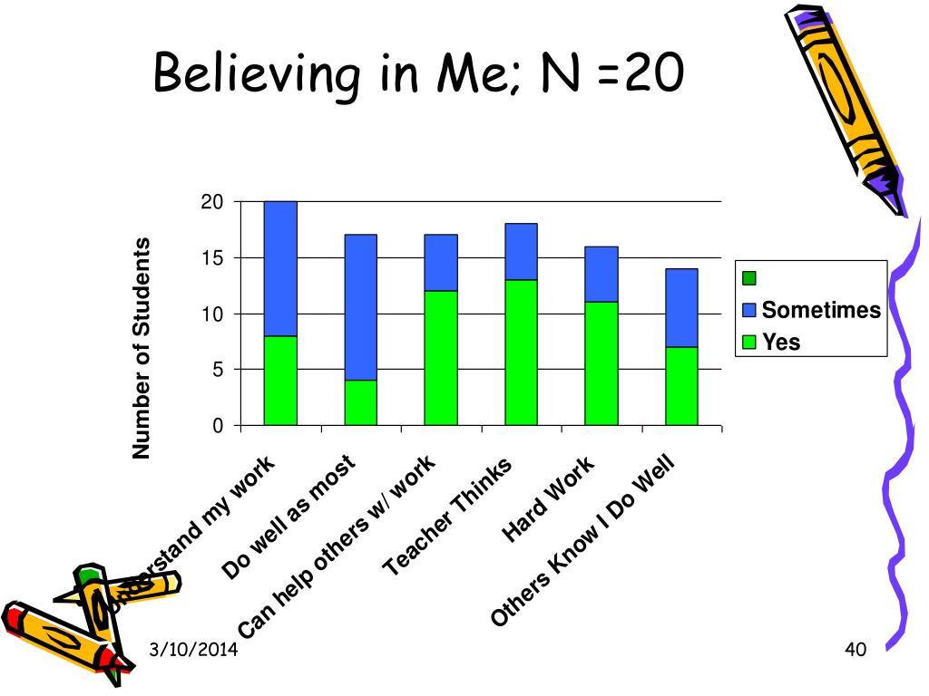 Believing in Me; N =20