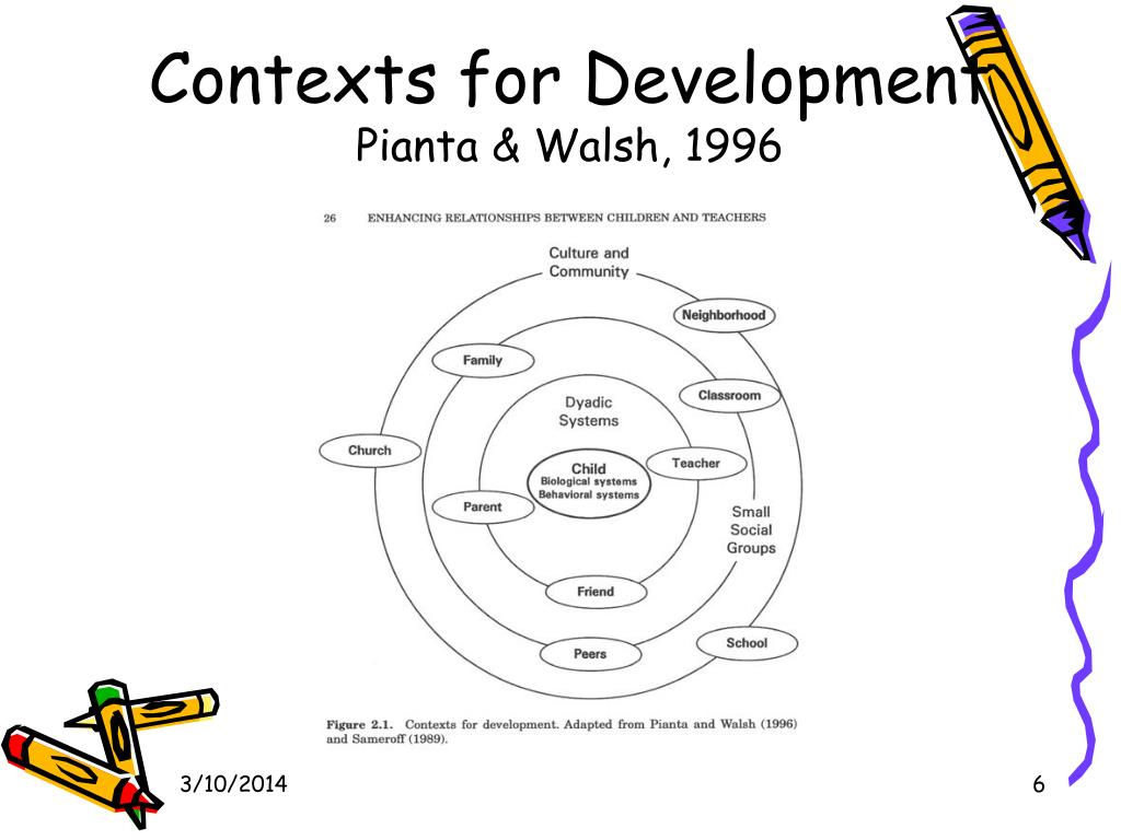 Contexts for Development