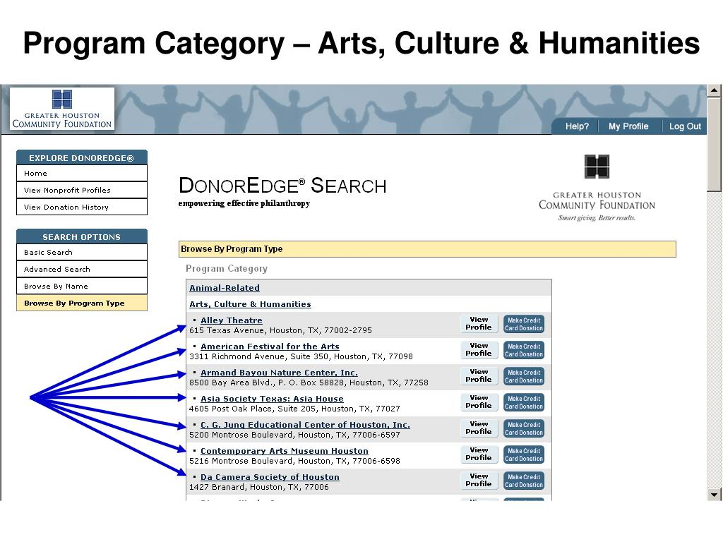 Program Category – Arts, Culture & Humanities