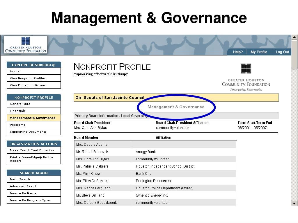 Management & Governance