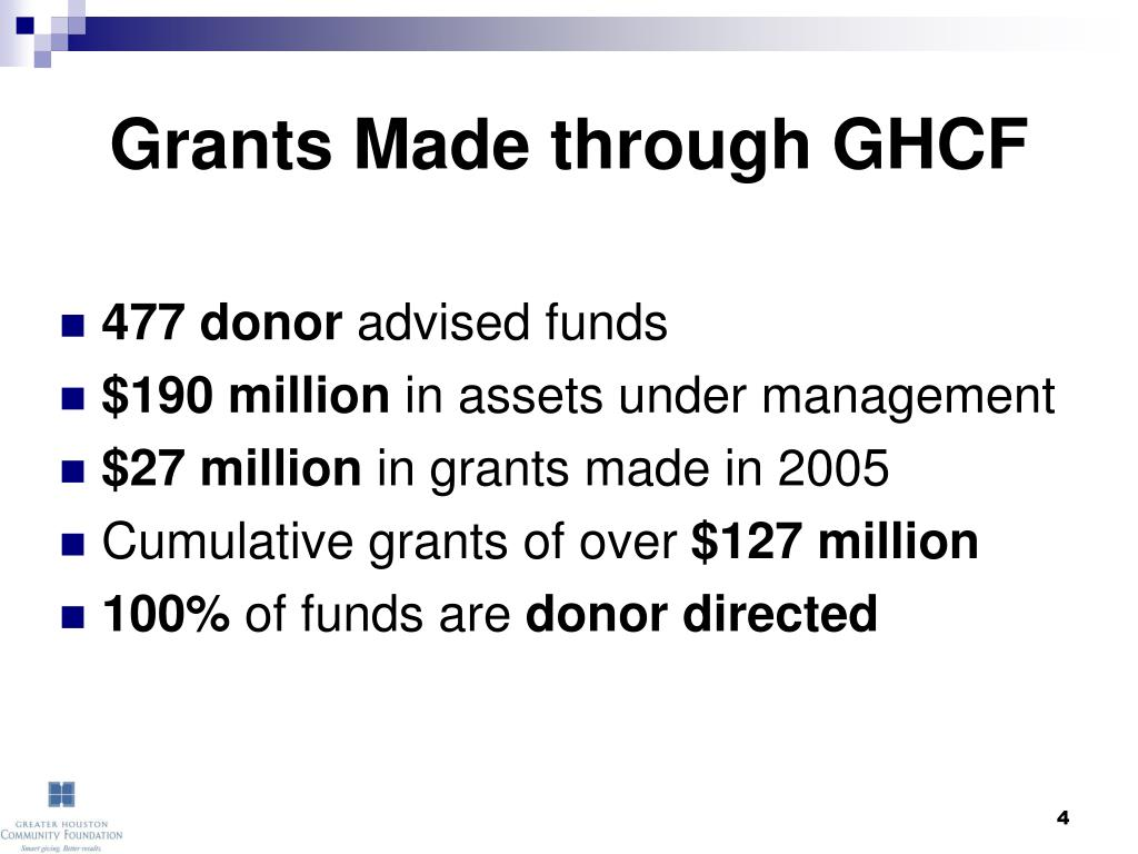 Grants Made through GHCF
