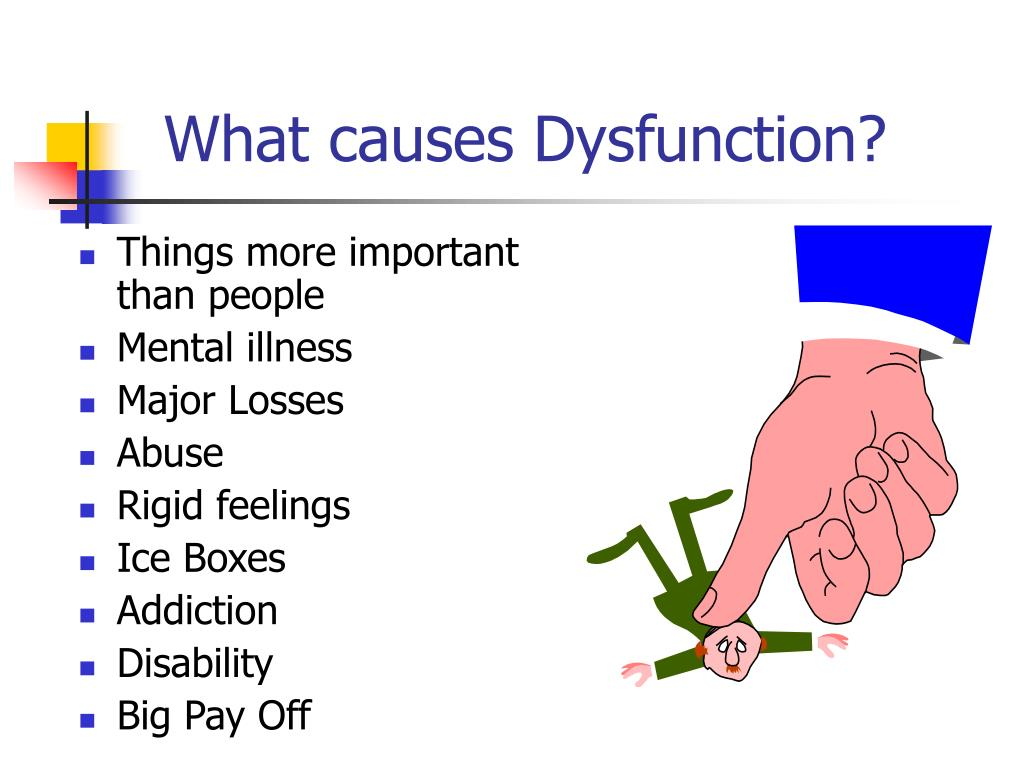 What causes Dysfunction?