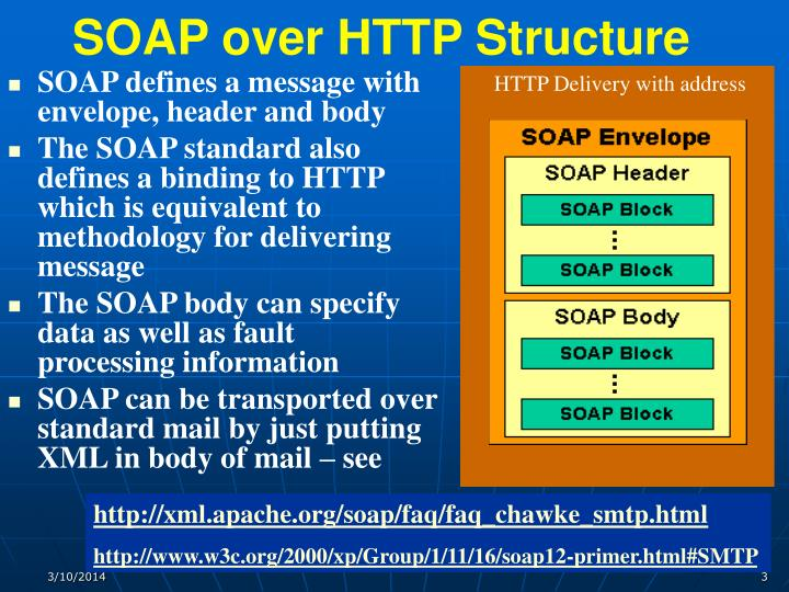 Soap over http structure