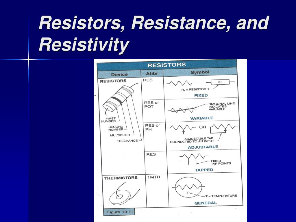 Resistors, Resistance, and Resistivity