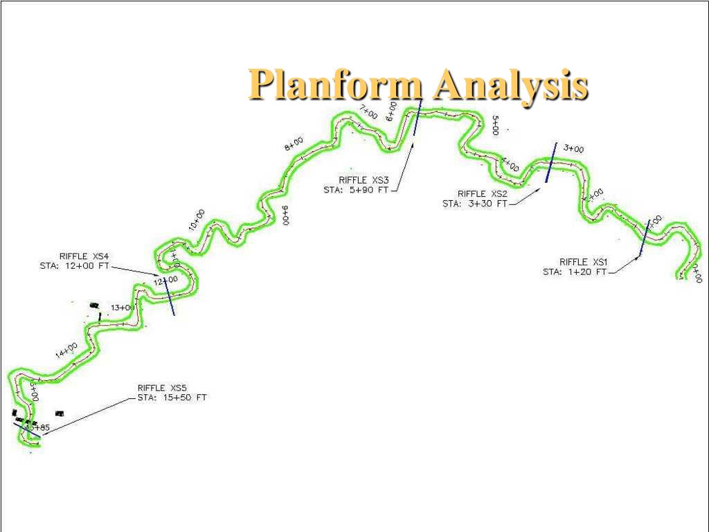 Planform Analysis