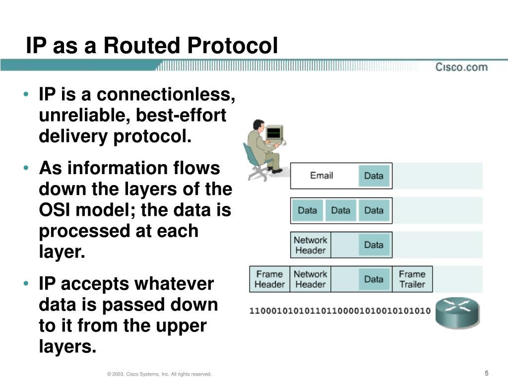 IP as a Routed Protocol