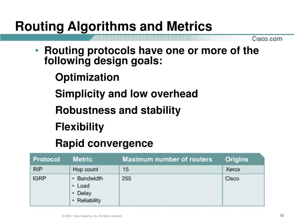 Routing Algorithms and Metrics