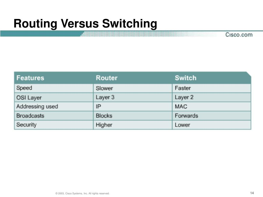 Routing Versus Switching