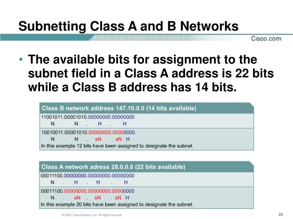 Subnetting Class A and B Networks
