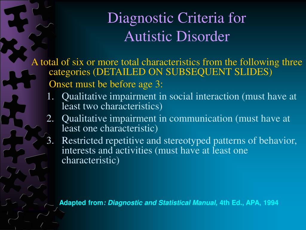 Diagnostic Criteria for