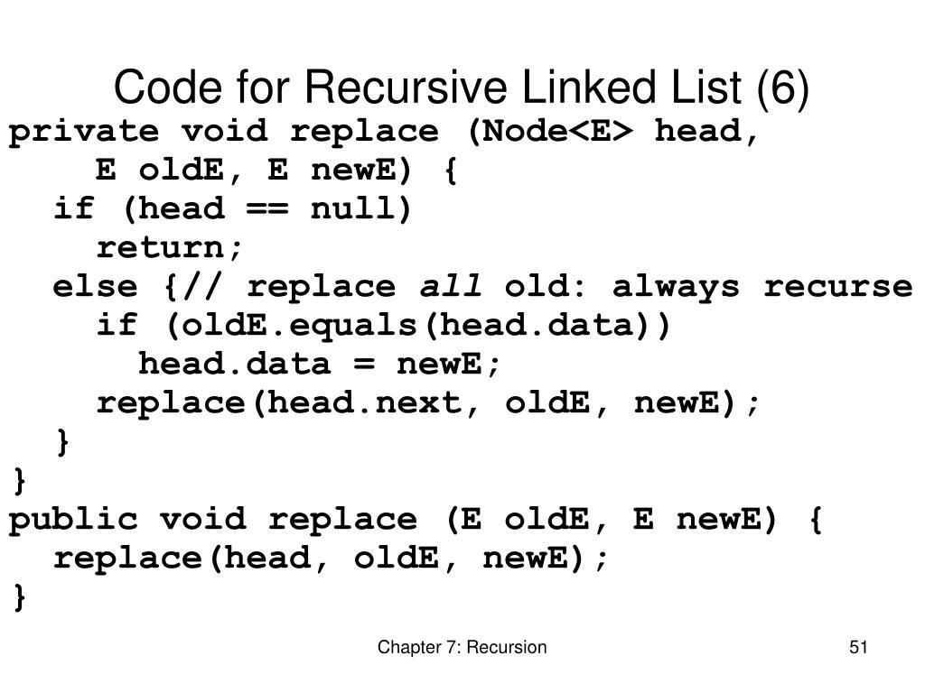 Code for Recursive Linked List (6)