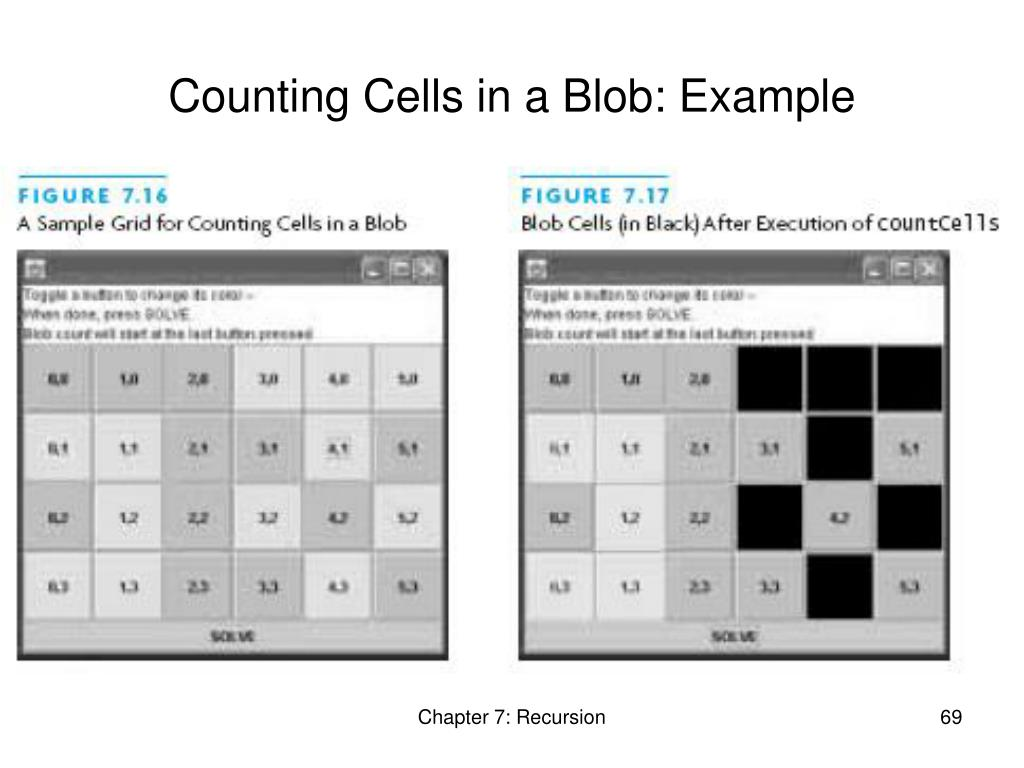 Counting Cells in a Blob: Example