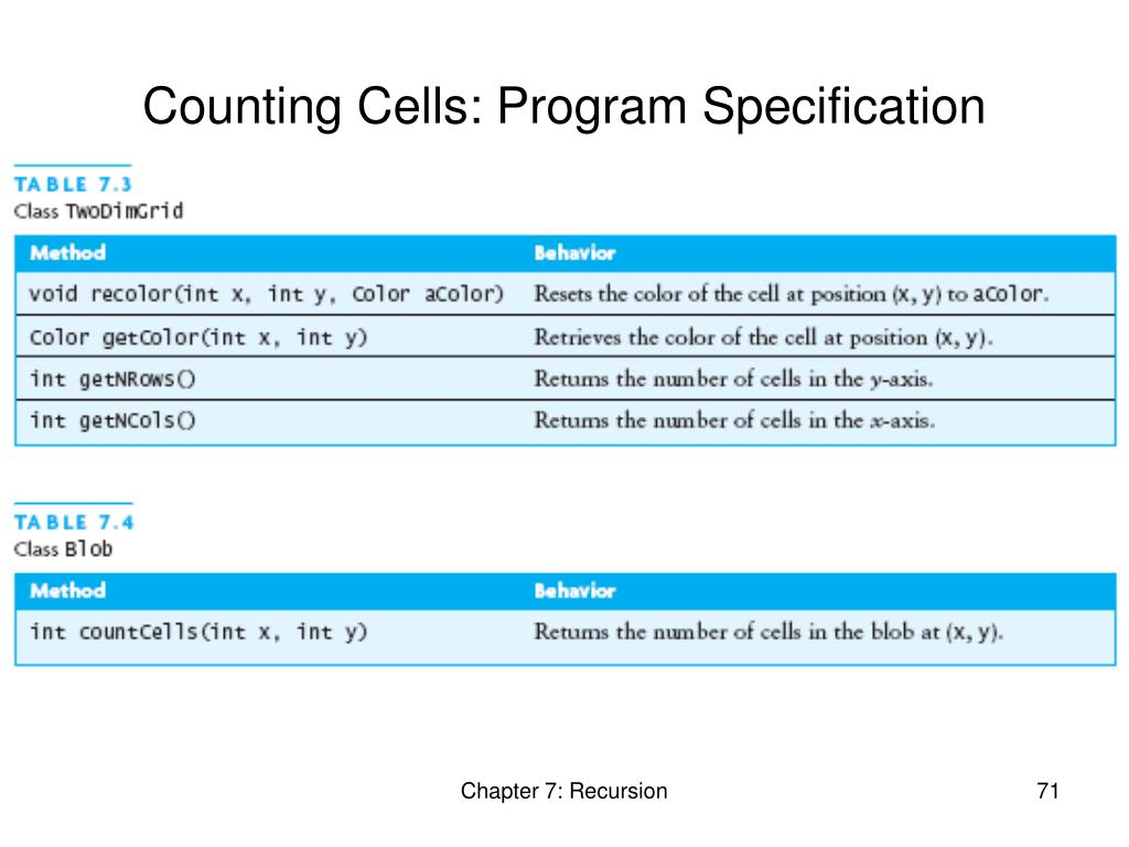 Counting Cells: Program Specification
