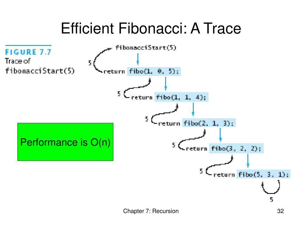 Efficient Fibonacci: A Trace
