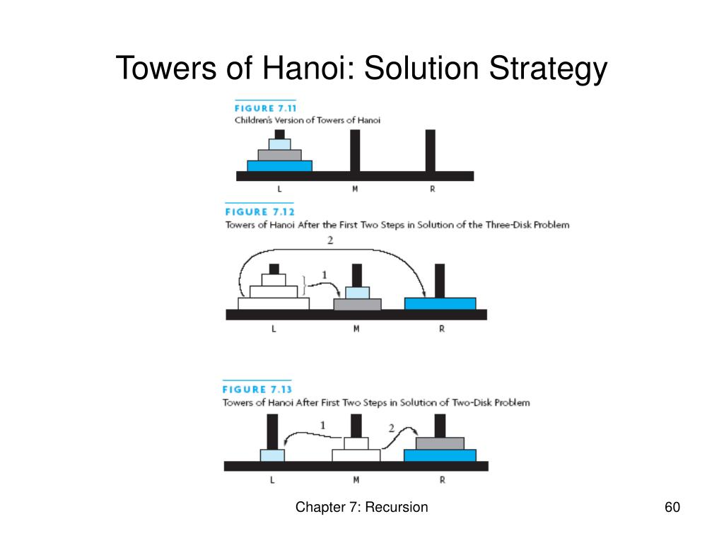 Towers of Hanoi: Solution Strategy