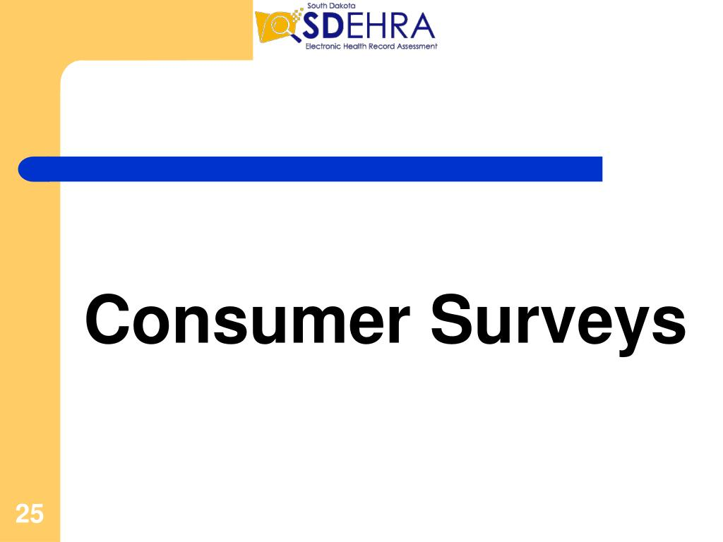 Consumer Surveys