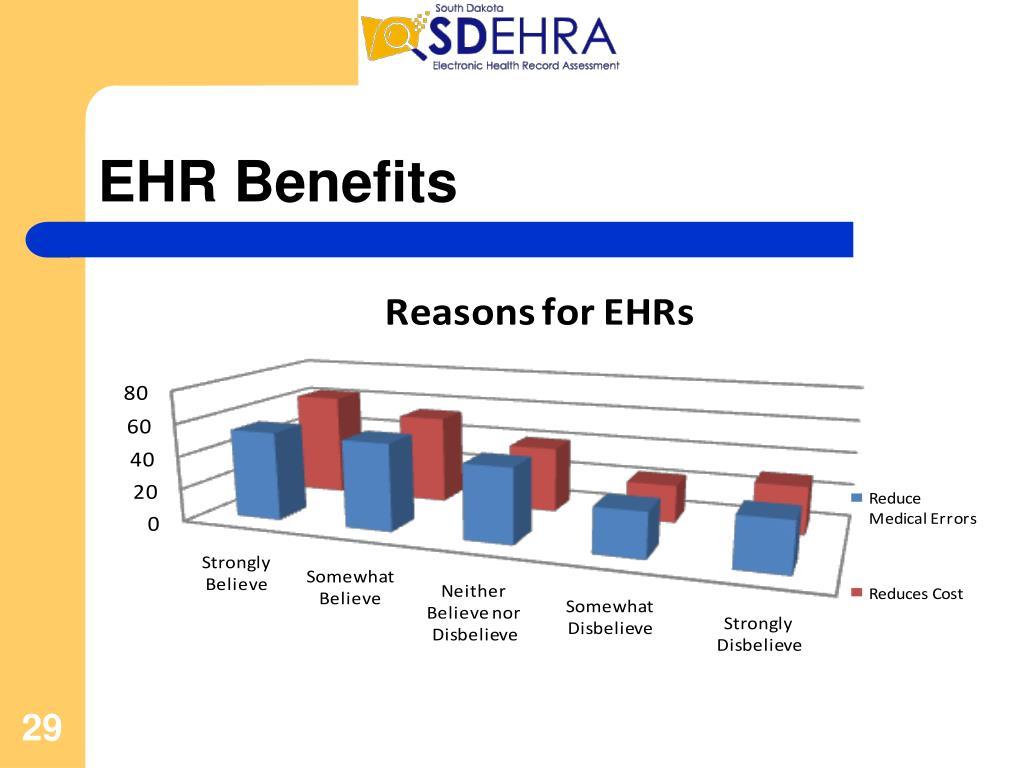 EHR Benefits