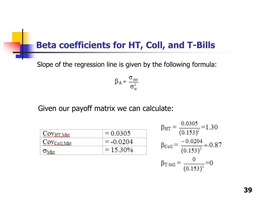 Beta coefficients for HT, Coll, and T-Bills