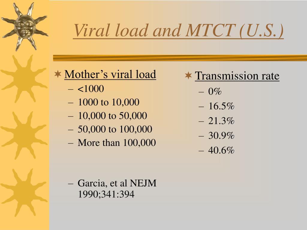 Mother's viral load