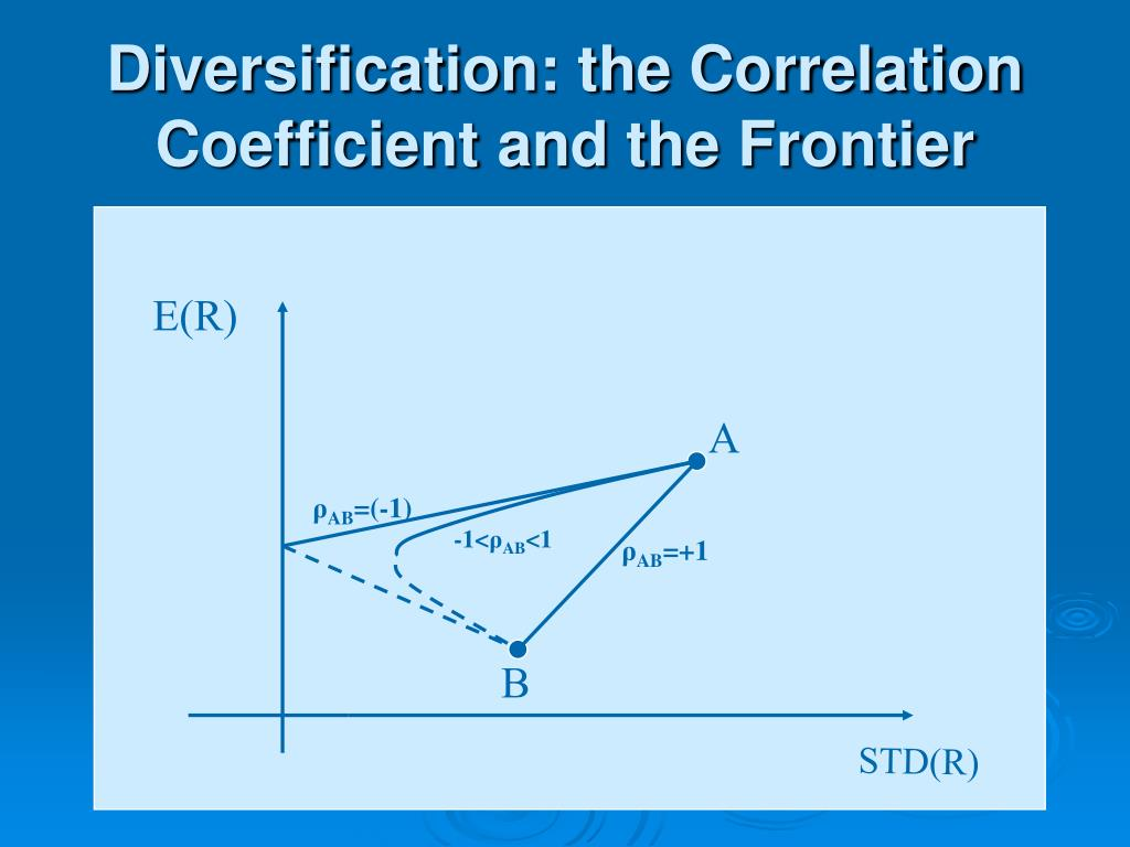 Diversification: the Correlation Coefficient and the Frontier