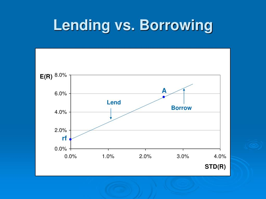 Lending vs. Borrowing