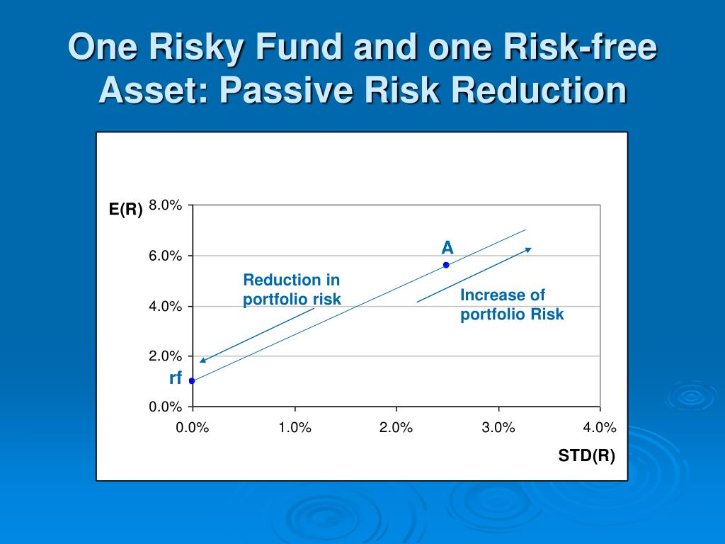 One Risky Fund and one Risk-free Asset: Passive Risk Reduction