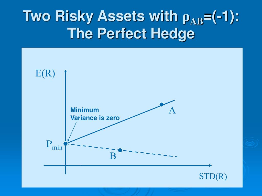 Two Risky Assets with