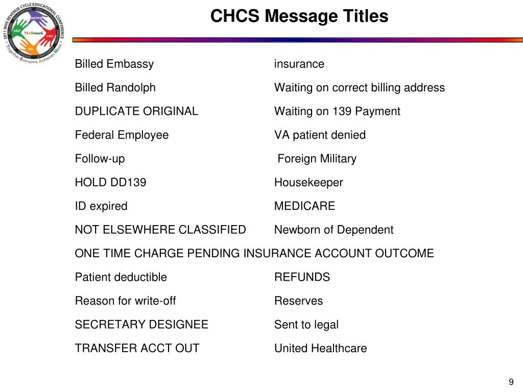 CHCS Message Titles