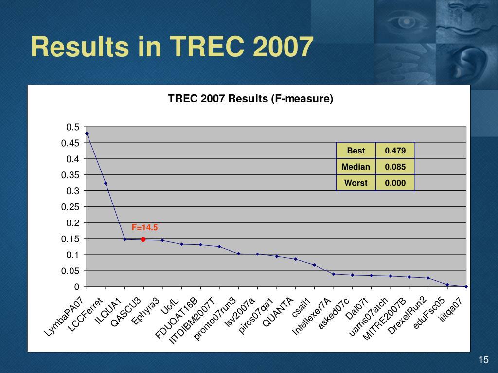 Results in TREC 2007