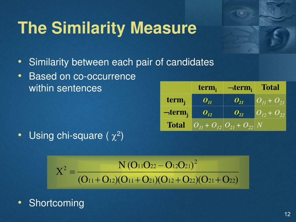 The Similarity Measure