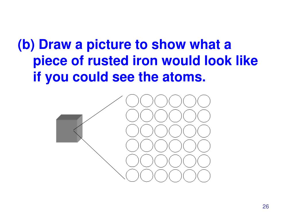 (b) Draw a picture to show what a piece of rusted iron would look like if you could see the atoms.