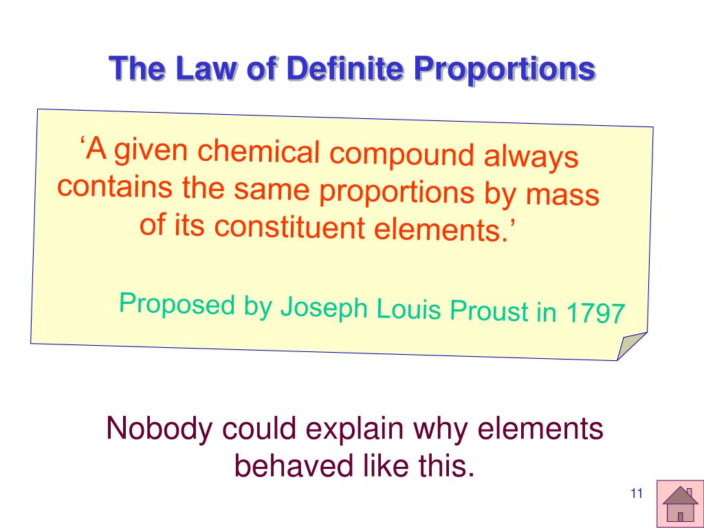 'A given chemical compound always contains the same proportions by mass of its constituent elements.'