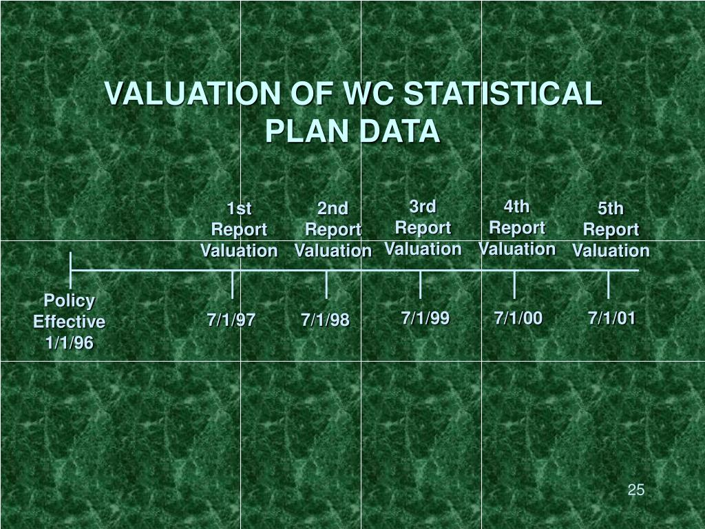VALUATION OF WC STATISTICAL