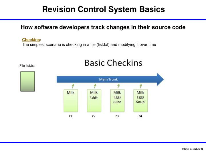 Revision control system basics