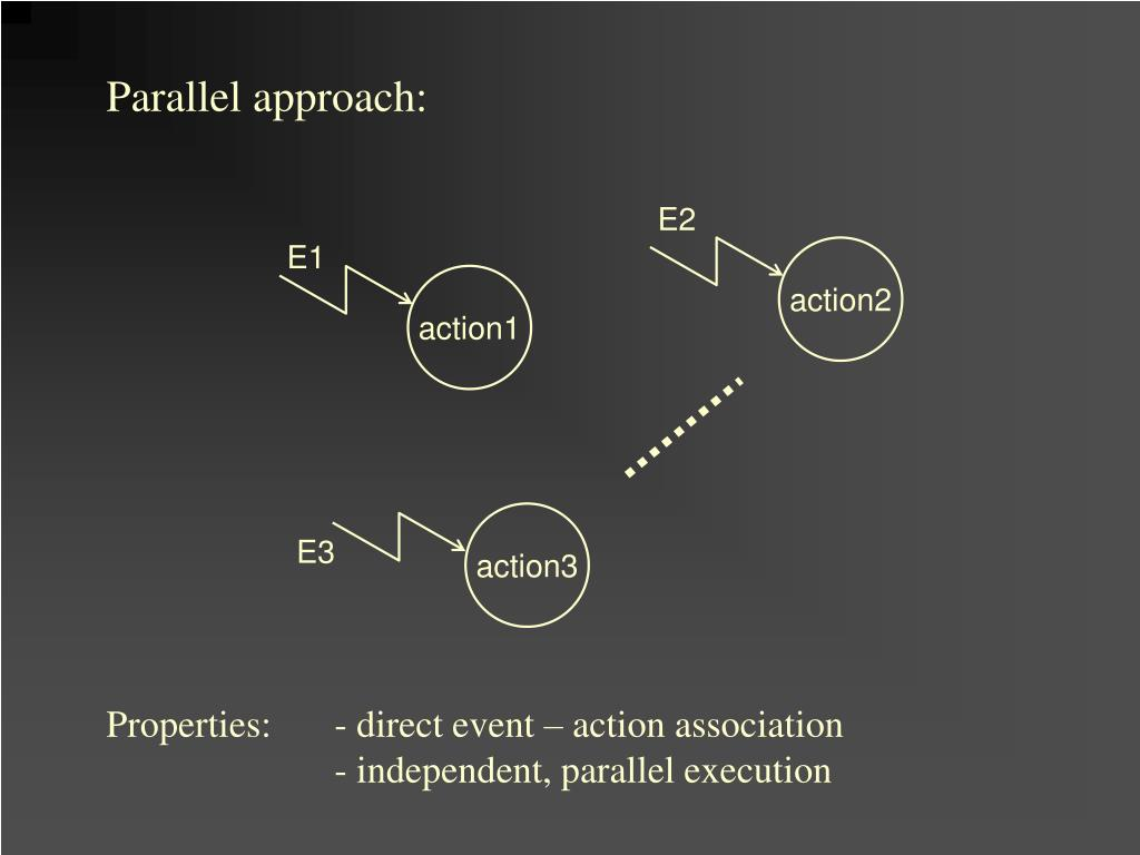 Parallel approach: