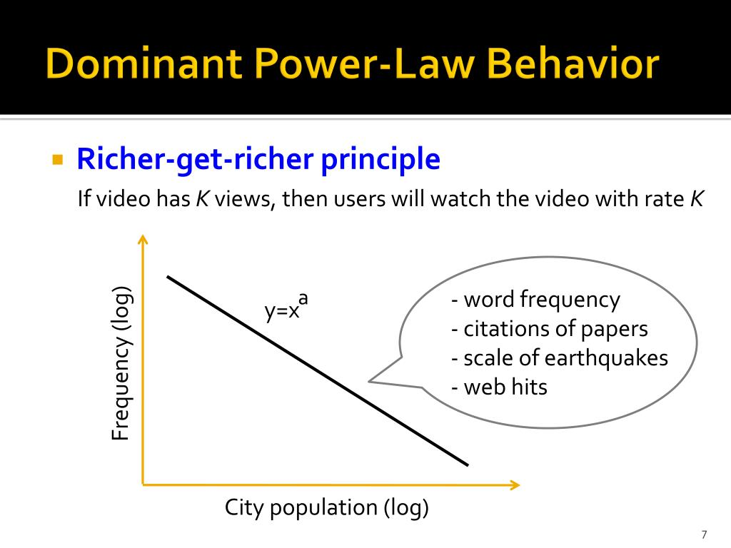 Dominant Power-Law Behavior