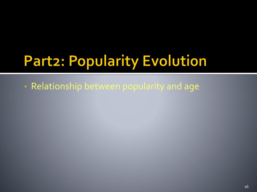 Part2: Popularity Evolution