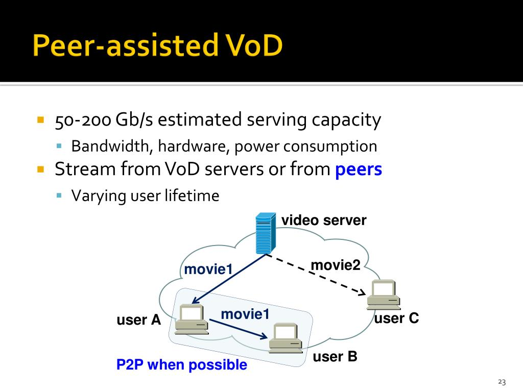 Peer-assisted VoD