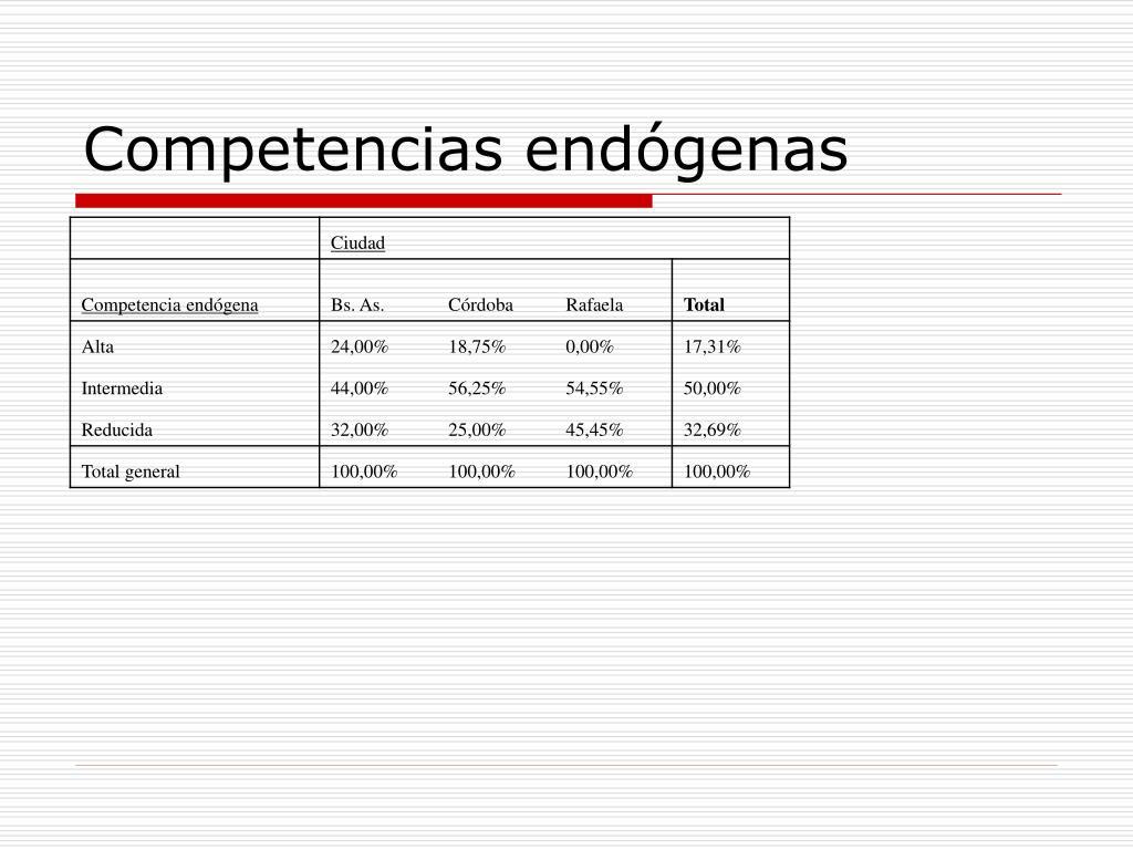Competencias endógenas